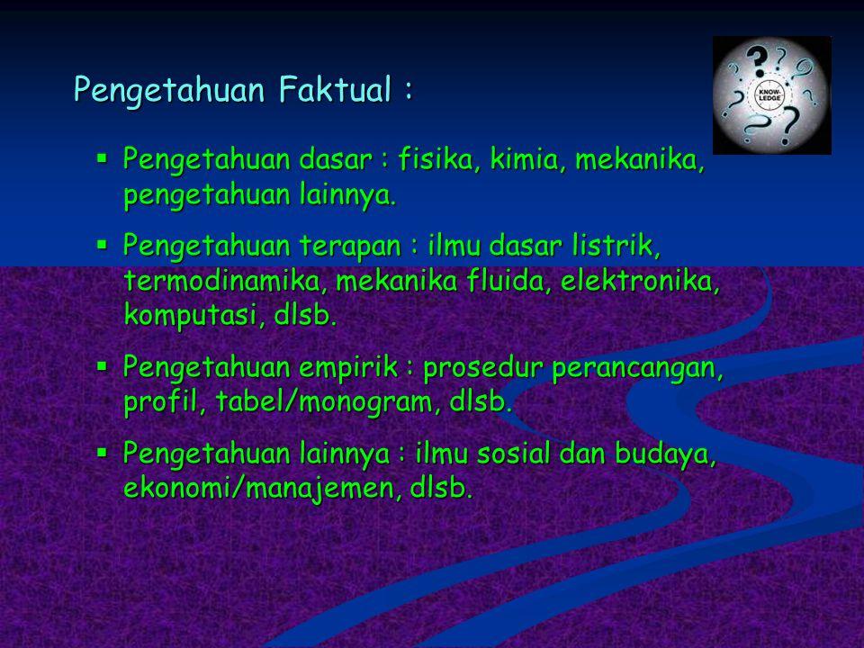 Pengetahuan Faktual :  Pengetahuan dasar : fisika, kimia, mekanika, pengetahuan lainnya.  Pengetahuan terapan : ilmu dasar listrik, termodinamika, m