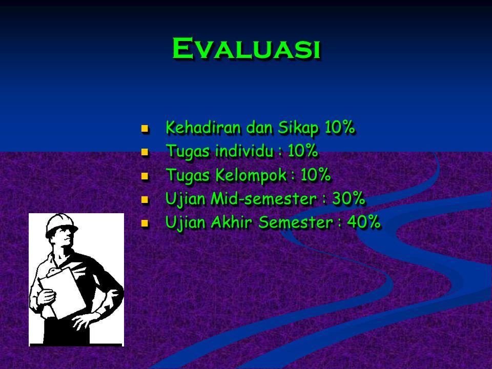 EvaluasiEvaluasi Kehadiran dan Sikap 10% Tugas individu : 10% Tugas Kelompok : 10% Ujian Mid-semester : 30% Ujian Akhir Semester : 40% Kehadiran dan S
