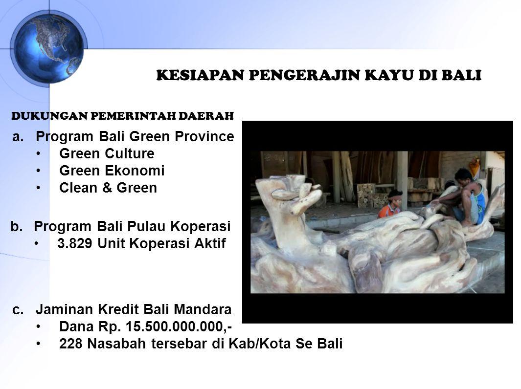 DUKUNGAN PEMERINTAH DAERAH a.Program Bali Green Province Green Culture Green Ekonomi Clean & Green b. Program Bali Pulau Koperasi 3.829 Unit Koperasi