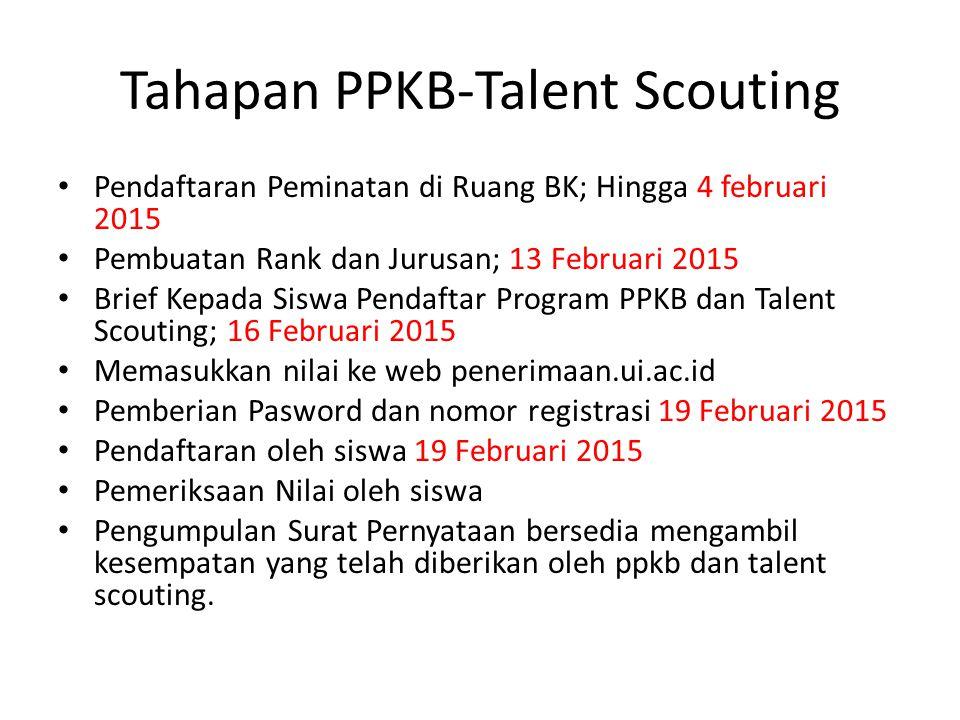 Tahapan PPKB-Talent Scouting Pendaftaran Peminatan di Ruang BK; Hingga 4 februari 2015 Pembuatan Rank dan Jurusan; 13 Februari 2015 Brief Kepada Siswa