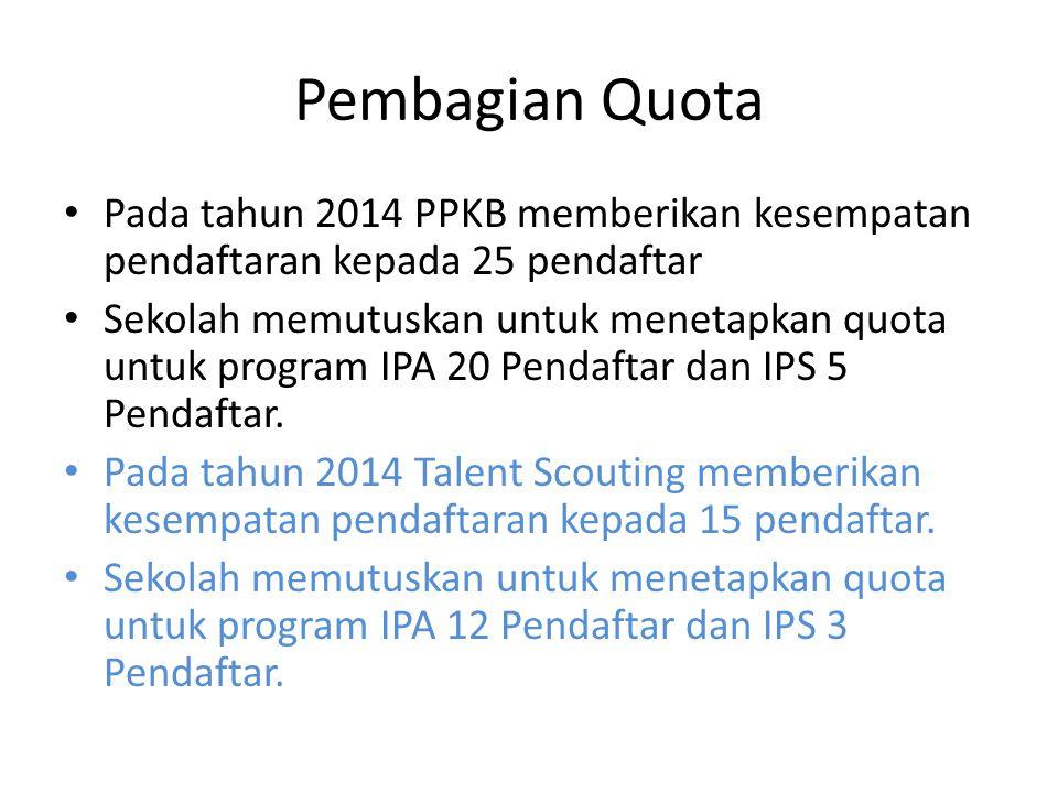 Pembagian Quota 2015 Pada tahun 2015 PPKB memberikan kesempatan pendaftaran kepada 51 pendaftar Sekolah memutuskan untuk menetapkan quota untuk program IPA 41 Pendaftar dan IPS 10 Pendaftar.