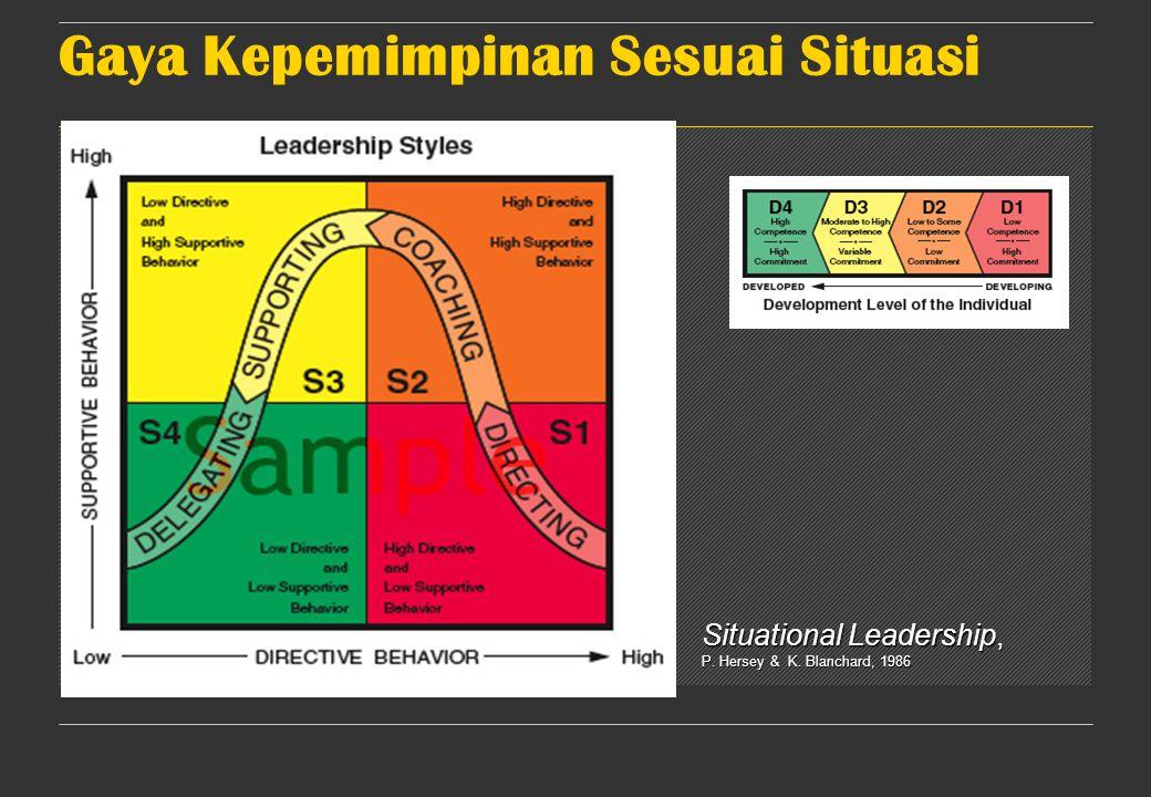 Gaya Kepemimpinan Sesuai Situasi Situational Leadership, P. Hersey & K. Blanchard, 1986