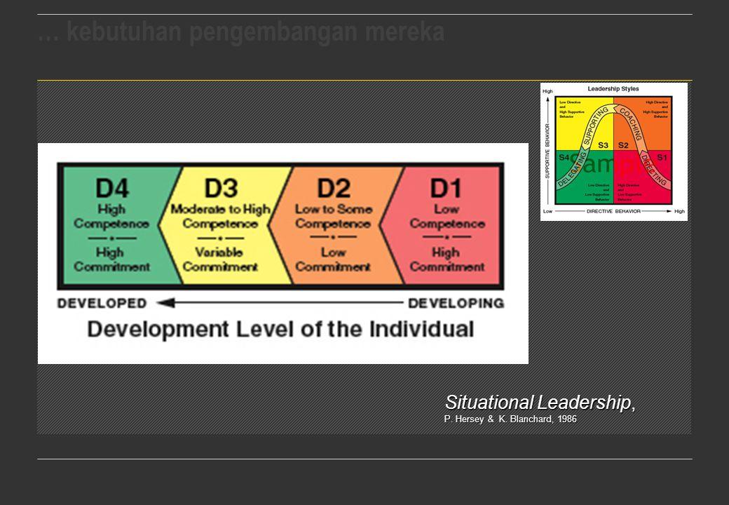 … kebutuhan pengembangan mereka Situational Leadership, P. Hersey & K. Blanchard, 1986