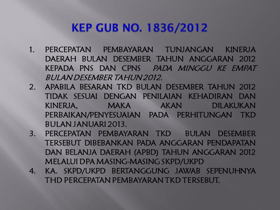 1.PERCEPATAN PEMBAYARAN TUNJANGAN KINERJA DAERAH BULAN DESEMBER TAHUN ANGGARAN 2012 KEPADA PNS DAN CPNS PADA MINGGU KE EMPAT BULAN DESEMBER TAHUN 2012