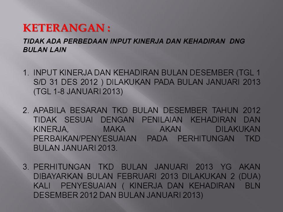 KETERANGAN : 1.INPUT KINERJA DAN KEHADIRAN BULAN DESEMBER (TGL 1 S/D 31 DES 2012 ) DILAKUKAN PADA BULAN JANUARI 2013 (TGL 1-8 JANUARI 2013) 2.APABILA