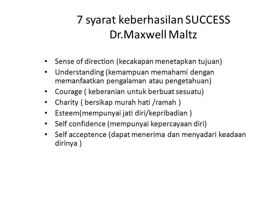 7 syarat keberhasilan SUCCESS Dr.Maxwell Maltz Sense of direction (kecakapan menetapkan tujuan) Understanding (kemampuan memahami dengan memanfaatkan
