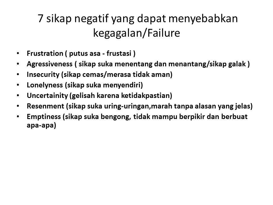 7 sikap negatif yang dapat menyebabkan kegagalan/Failure Frustration ( putus asa - frustasi ) Agressiveness ( sikap suka menentang dan menantang/sikap