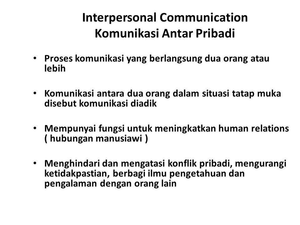Interpersonal Communication Komunikasi Antar Pribadi Proses komunikasi yang berlangsung dua orang atau lebih Komunikasi antara dua orang dalam situasi