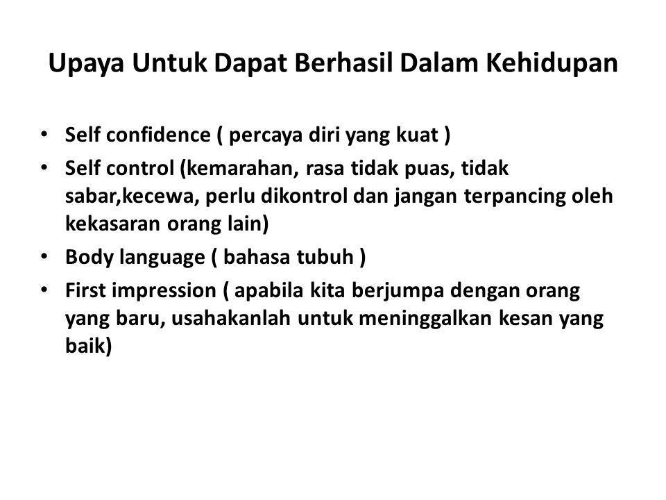 Upaya Untuk Dapat Berhasil Dalam Kehidupan Self confidence ( percaya diri yang kuat ) Self control (kemarahan, rasa tidak puas, tidak sabar,kecewa, pe