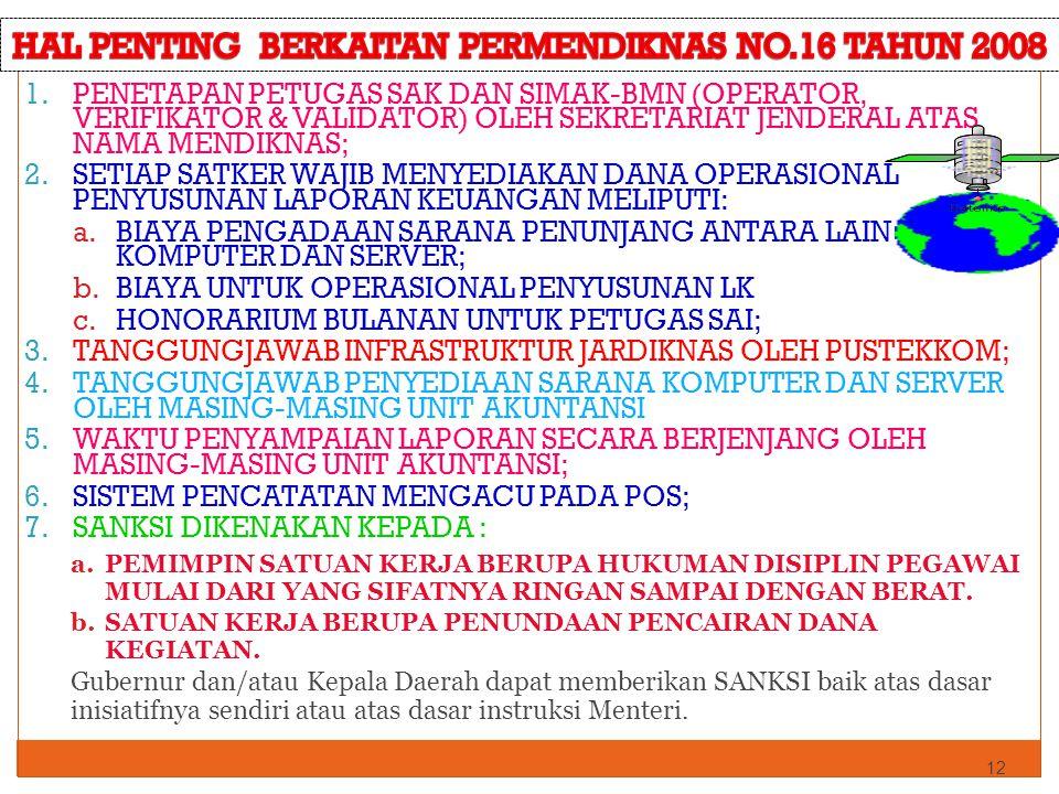 1.PENETAPAN PETUGAS SAK DAN SIMAK-BMN (OPERATOR, VERIFIKATOR & VALIDATOR) OLEH SEKRETARIAT JENDERAL ATAS NAMA MENDIKNAS; 2.SETIAP SATKER WAJIB MENYEDI