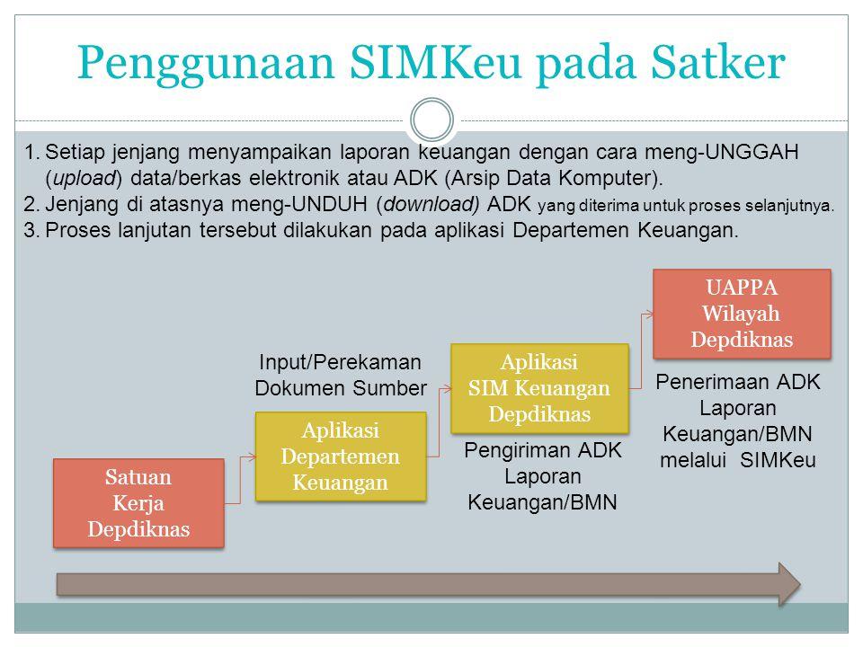 Penggunaan SIMKeu pada Satker Aplikasi Departemen Keuangan Aplikasi Departemen Keuangan Aplikasi SIM Keuangan Depdiknas Aplikasi SIM Keuangan Depdikna