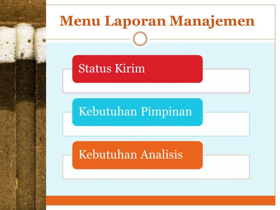 Menu Laporan Manajemen Status KirimKebutuhan PimpinanKebutuhan Analisis