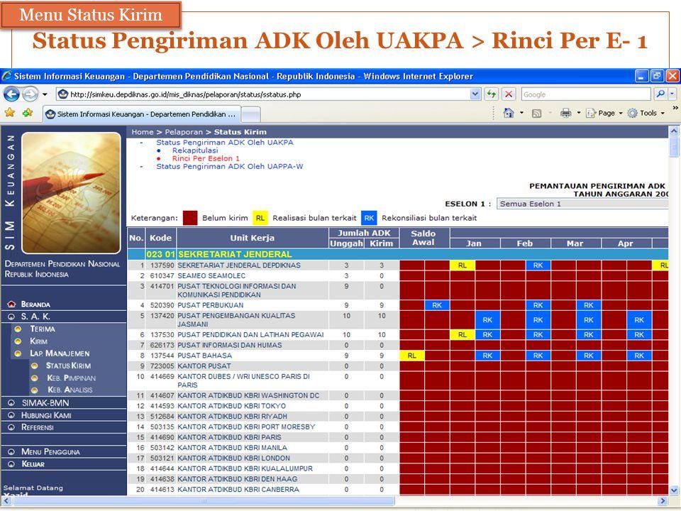 Status Pengiriman ADK Oleh UAKPA > Rinci Per E- 1 Menu Status Kirim