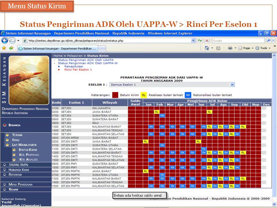 Status Pengiriman ADK Oleh UAPPA-W > Rinci Per Eselon 1 Menu Status Kirim