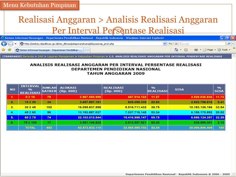 Realisasi Anggaran > Analisis Realisasi Anggaran Per Interval Persentase Realisasi Menu Kebutuhan Pimpinan