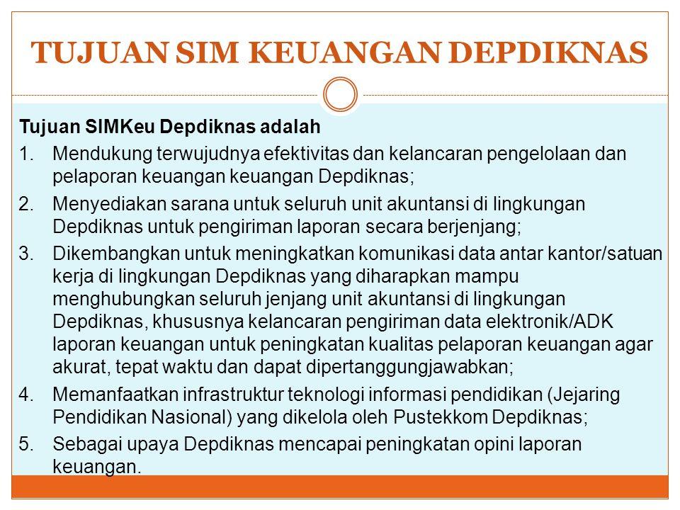 PENGEMBANGAN SIMKEU 1.Pengembangan aplikasi pelaporan SIMKeu Depdiknas berbasis web versi-2 telah selesai pada bulan September 2009 dan telah diworkshopkan : a.tanggal 21 April s.d.