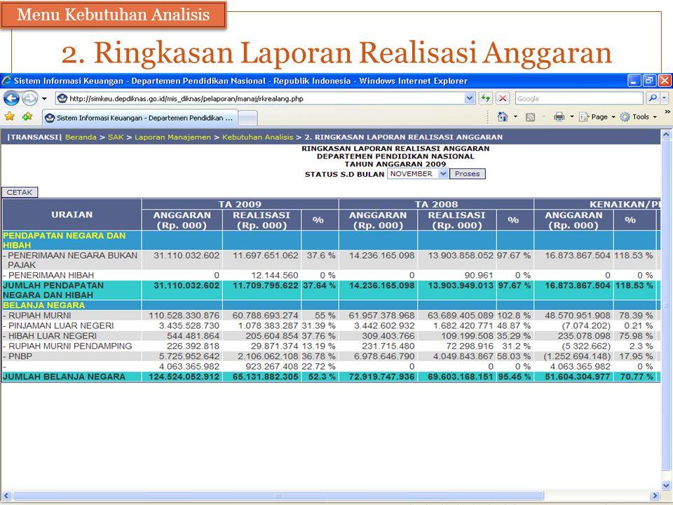 2. Ringkasan Laporan Realisasi Anggaran Menu Kebutuhan Analisis