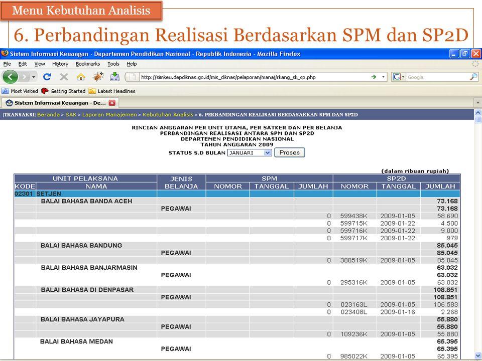 6. Perbandingan Realisasi Berdasarkan SPM dan SP2D Menu Kebutuhan Analisis