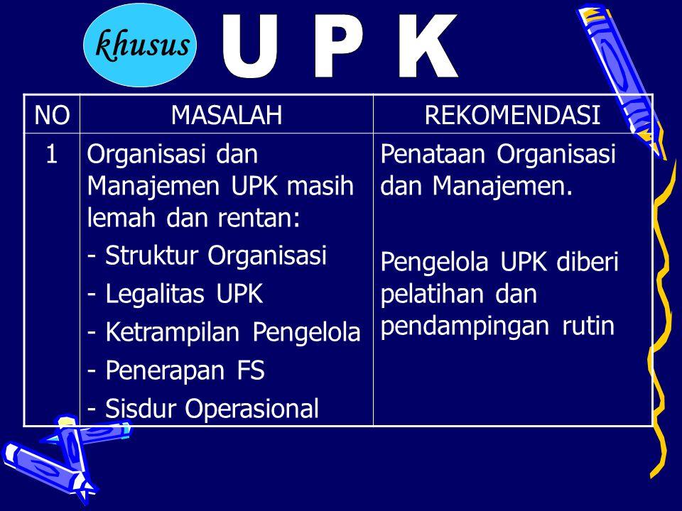 NOMASALAHREKOMENDASI 1Organisasi dan Manajemen UPK masih lemah dan rentan: - Struktur Organisasi - Legalitas UPK - Ketrampilan Pengelola - Penerapan FS - Sisdur Operasional Penataan Organisasi dan Manajemen.