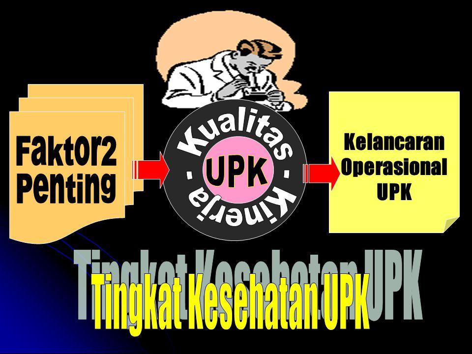 Kelancaran Operasional UPK