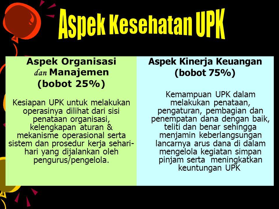 Aspek Organisasi dan Manajemen (bobot 25%) Kesiapan UPK untuk melakukan operasinya dilihat dari sisi penataan organisasi, kelengkapan aturan & mekanisme operasional serta sistem dan prosedur kerja sehari- hari yang dijalankan oleh pengurus/pengelola.