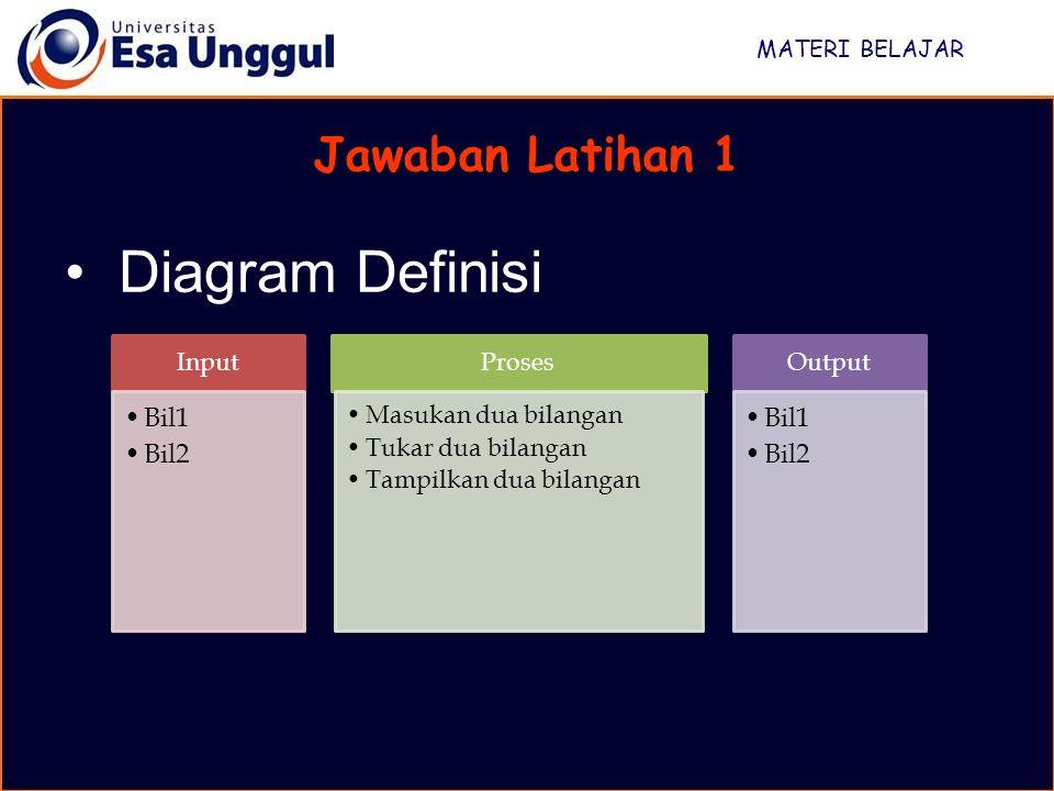 MATERI BELAJAR Jawaban Latihan 1 Diagram Definisi Input Bil1 Bil2 Proses Masukan dua bilangan Tukar dua bilangan Tampilkan dua bilangan Output Bil1 Bi