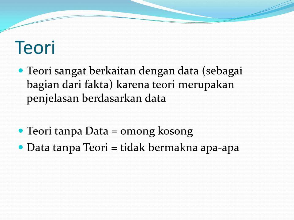 Teori Teori sangat berkaitan dengan data (sebagai bagian dari fakta) karena teori merupakan penjelasan berdasarkan data Teori tanpa Data = omong koson