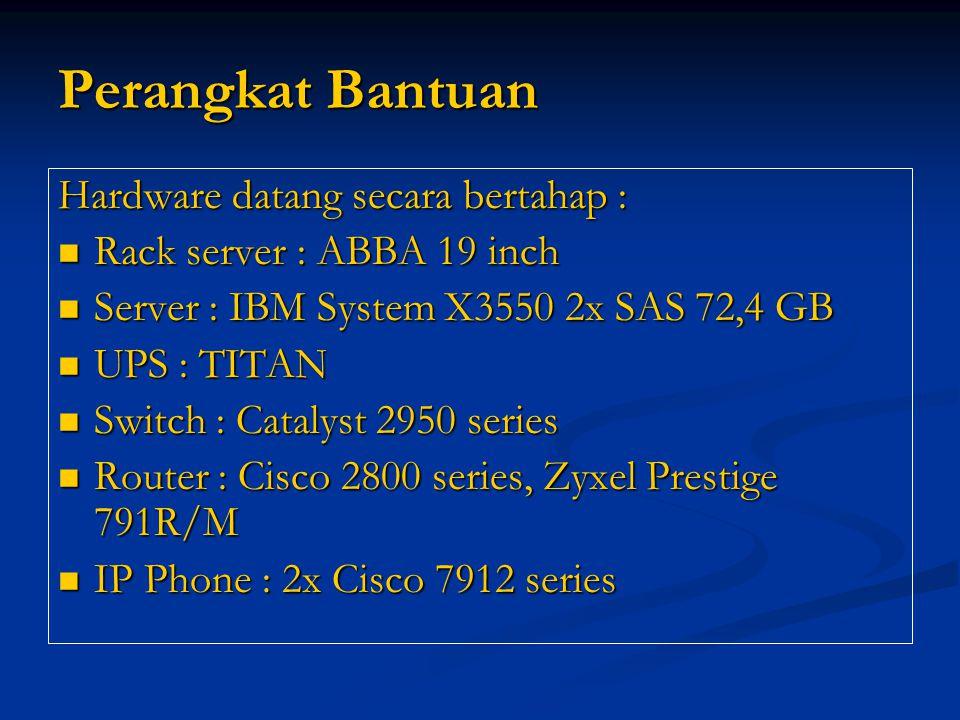 Perangkat Bantuan Hardware datang secara bertahap : Rack server : ABBA 19 inch Rack server : ABBA 19 inch Server : IBM System X3550 2x SAS 72,4 GB Server : IBM System X3550 2x SAS 72,4 GB UPS : TITAN UPS : TITAN Switch : Catalyst 2950 series Switch : Catalyst 2950 series Router : Cisco 2800 series, Zyxel Prestige 791R/M Router : Cisco 2800 series, Zyxel Prestige 791R/M IP Phone : 2x Cisco 7912 series IP Phone : 2x Cisco 7912 series