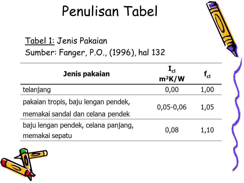 Penulisan Tabel Tabel 1: Jenis Pakaian Sumber: Fanger, P.O., (1996), hal 132 Jenis pakaian I cl f cl m 2 K/W telanjang0,001,00 pakaian tropis, baju lengan pendek, 0,05-0,061,05 memakai sandal dan celana pendek baju lengan pendek, celana panjang, 0,081,10 memakai sepatu