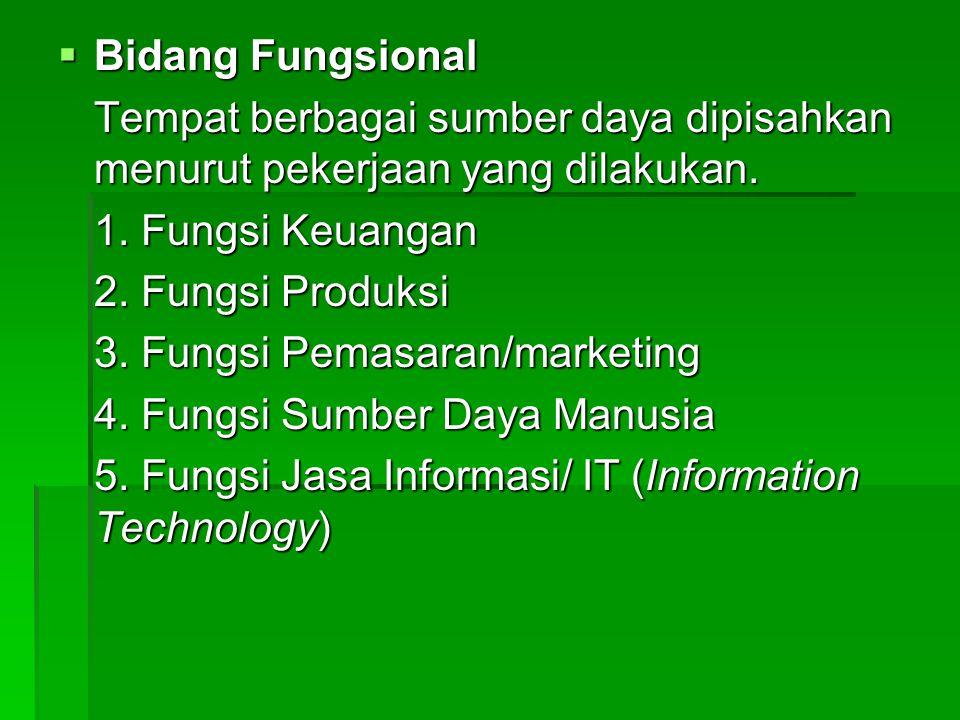  Bidang Fungsional Tempat berbagai sumber daya dipisahkan menurut pekerjaan yang dilakukan. 1. Fungsi Keuangan 2. Fungsi Produksi 3. Fungsi Pemasaran