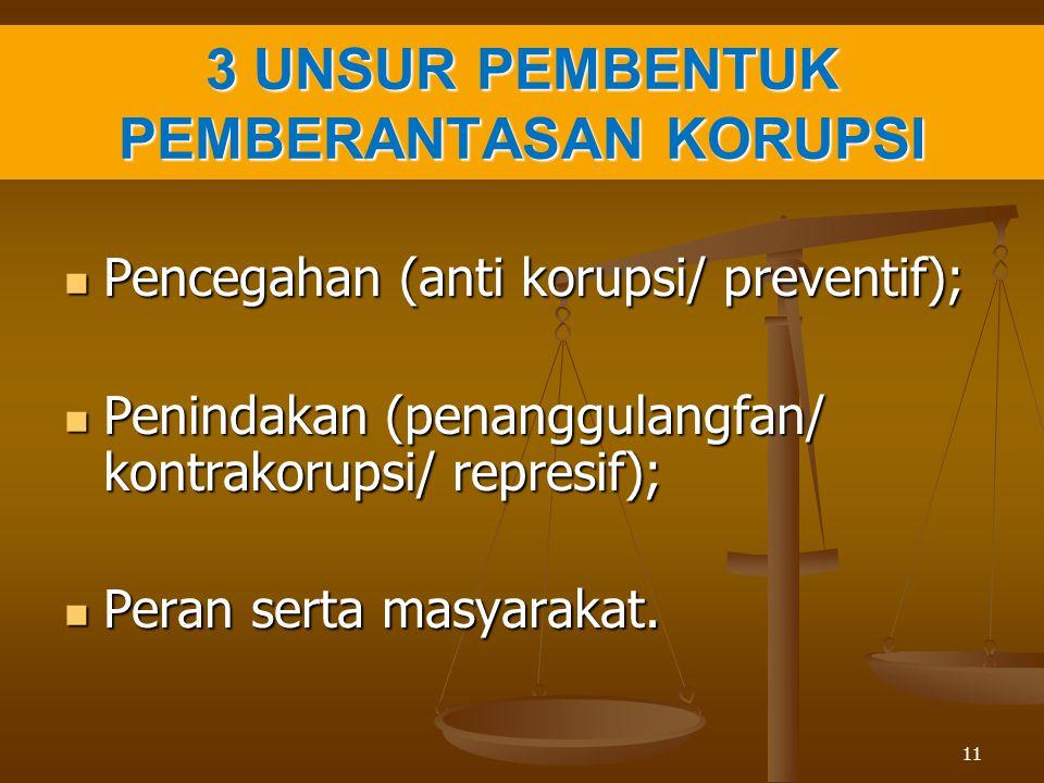 3 UNSUR PEMBENTUK PEMBERANTASAN KORUPSI Pencegahan (anti korupsi/ preventif); Pencegahan (anti korupsi/ preventif); Penindakan (penanggulangfan/ kontrakorupsi/ represif); Penindakan (penanggulangfan/ kontrakorupsi/ represif); Peran serta masyarakat.