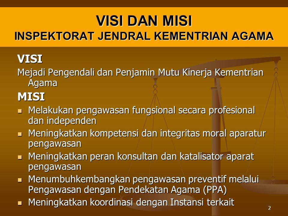 Rekomendasi Hukuman Disiplin PNS sd Tahun 2014 1.