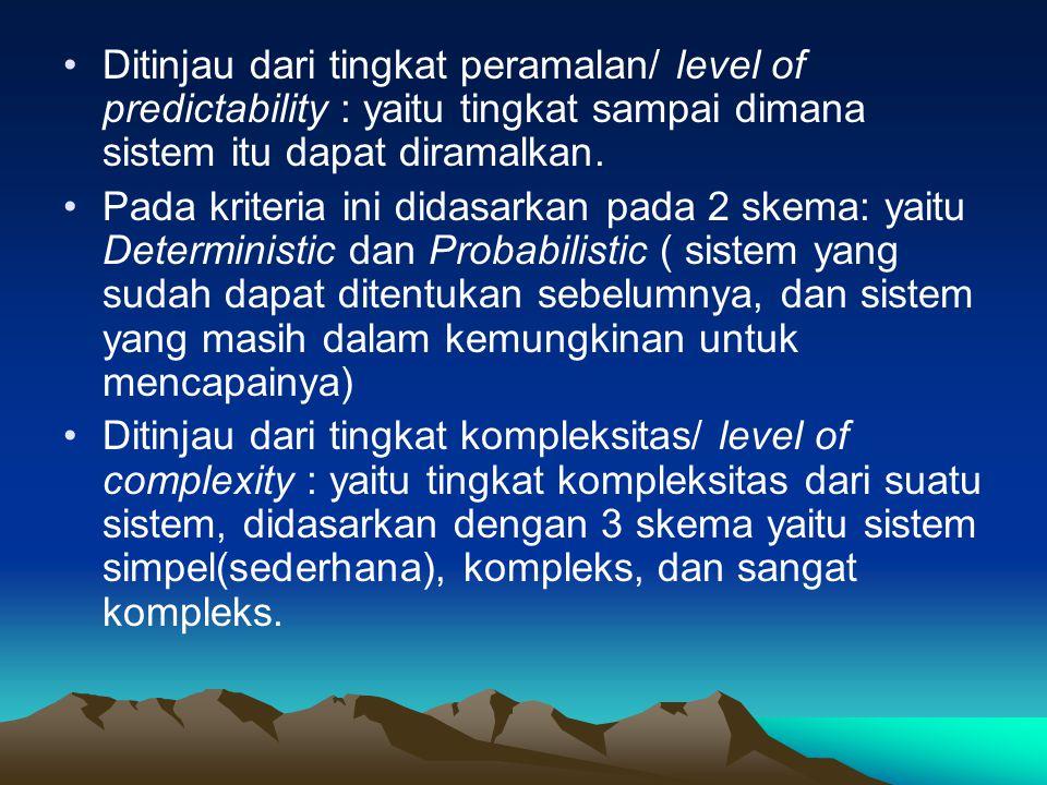 Sistem Deterministik : adalah suatu sistem yang dapat diramalkan atau diperkirakan dengan pasti, tentang bagaimana sistem akan bereaksi atau bertingkah laku dalam situasi yang berlainan.