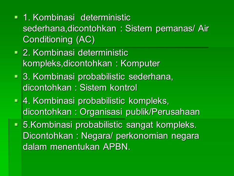  1.Kombinasi deterministic sederhana,dicontohkan : Sistem pemanas/ Air Conditioning (AC)  2.