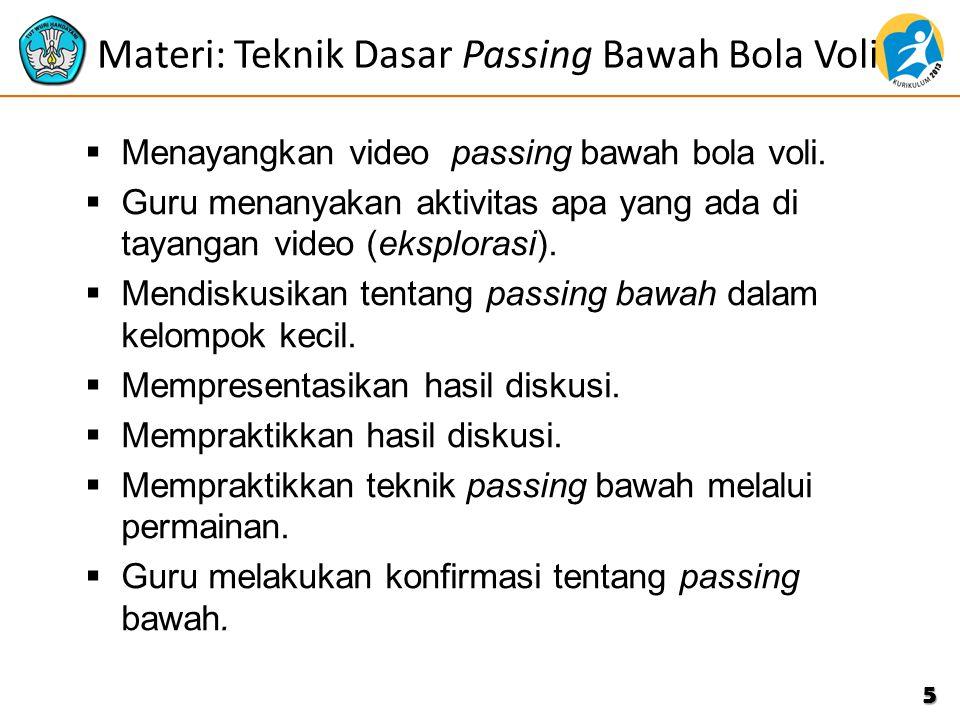 Materi: Teknik Dasar Passing Bawah Bola Voli  Menayangkan video passing bawah bola voli.  Guru menanyakan aktivitas apa yang ada di tayangan video (