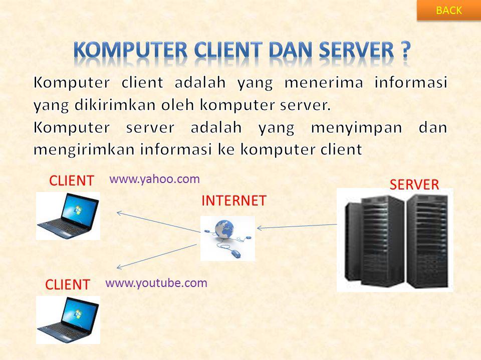 SERVER CLIENT INTERNET www.yahoo.com CLIENT www.youtube.com