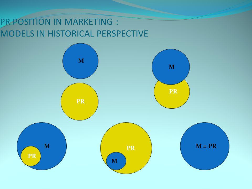 PR PR POSITION IN MARKETING : MODELS IN HISTORICAL PERSPECTIVE M PR M M M M = PR PR