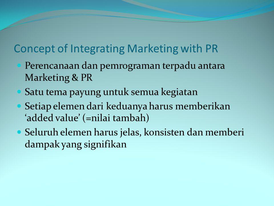 Concept of Integrating Marketing with PR Perencanaan dan pemrograman terpadu antara Marketing & PR Satu tema payung untuk semua kegiatan Setiap elemen