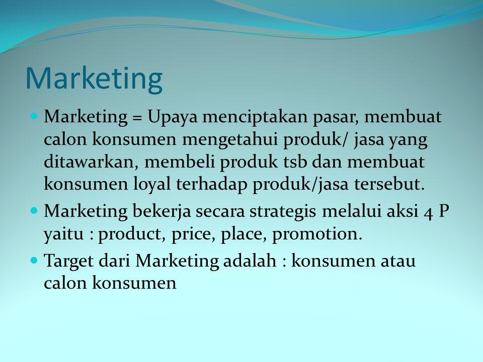 Marketing Marketing = Upaya menciptakan pasar, membuat calon konsumen mengetahui produk/ jasa yang ditawarkan, membeli produk tsb dan membuat konsumen