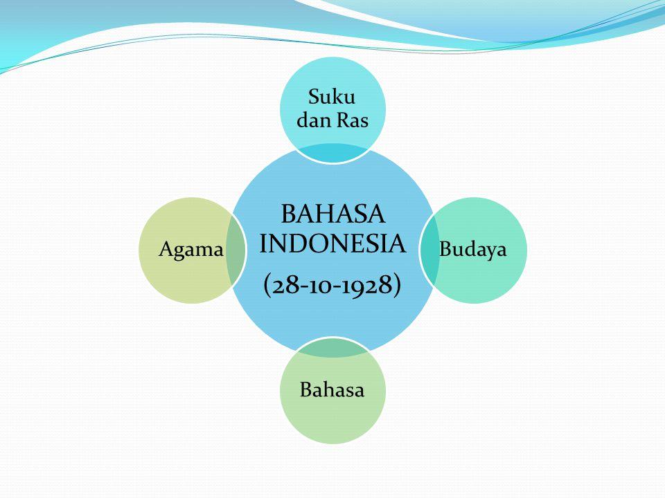 BAHASA INDONESIA (28-10-1928) Suku dan Ras BudayaBahasaAgama