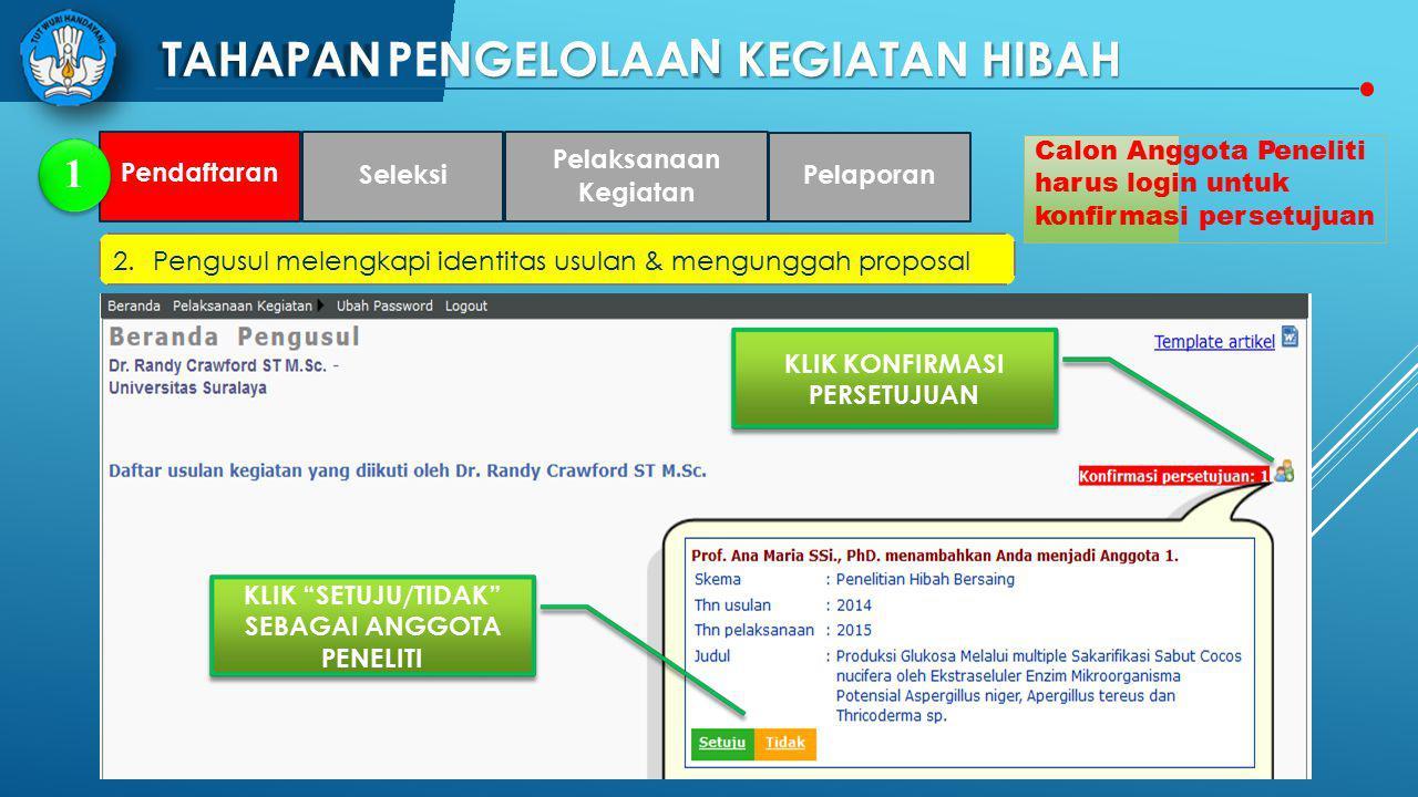 NN T PENGELOLAAKEGIATANHIBAH 1 2.Pengusulmelengkapiidentitas usulan& mengunggah proposal KLIK KONFIRMASI PERSETUJUAN KLIK SETUJU/TIDAK SEBAGAI ANGGOTA PENELITI Calon Anggota Peneliti harus login untuk konfirmasi persetujuan Pendaftaran Seleksi Pelaksanaan Kegiatan Pelaporan TAHAPAN