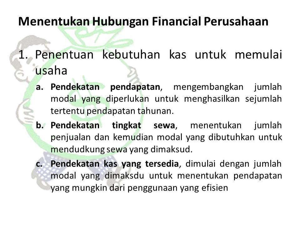 Menentukan Hubungan Financial Perusahaan 1.Penentuan kebutuhan kas untuk memulai usaha a.Pendekatan pendapatan, mengembangkan jumlah modal yang diperl