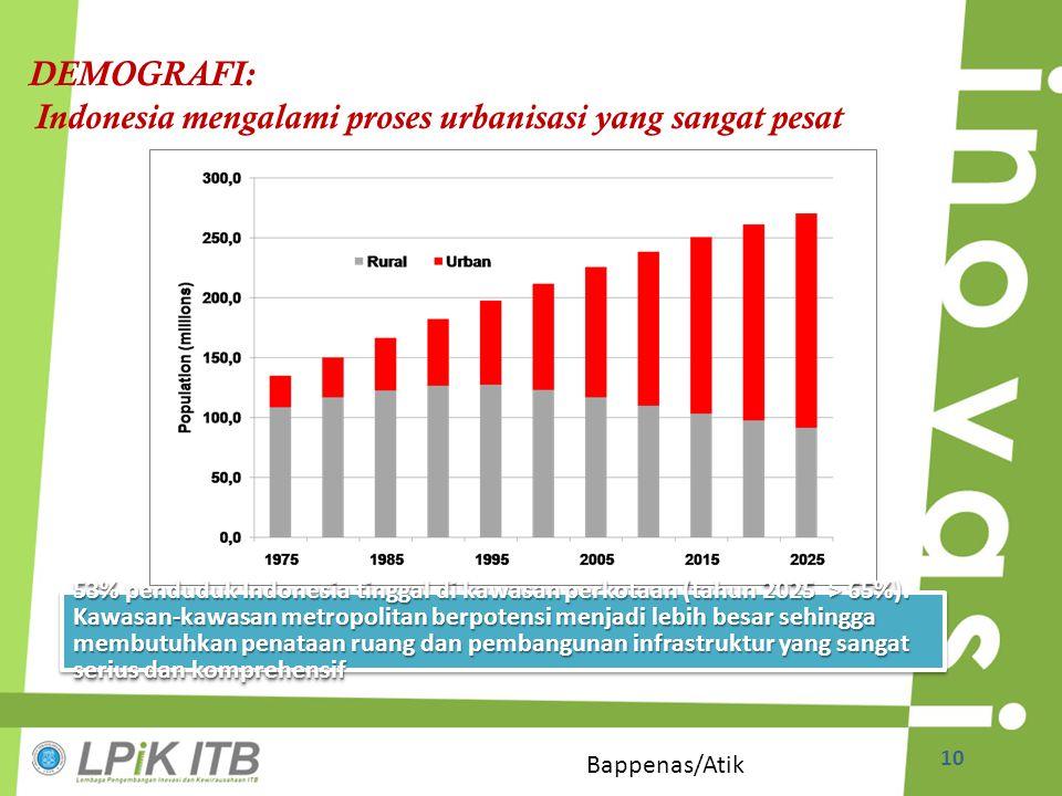 DEMOGRAFI: Indonesia mengalami proses urbanisasi yang sangat pesat 53% penduduk Indonesia tinggal di kawasan perkotaan (tahun 2025 > 65%). Kawasan-kaw