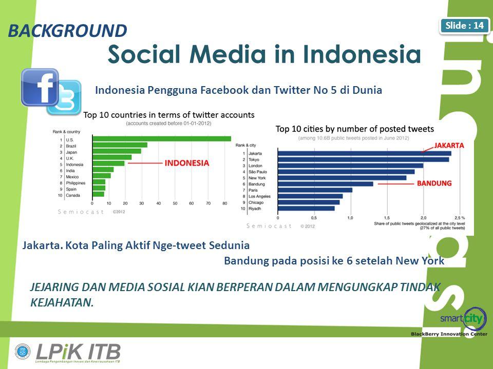 Social Media in Indonesia Indonesia Pengguna Facebook dan Twitter No 5 di Dunia JEJARING DAN MEDIA SOSIAL KIAN BERPERAN DALAM MENGUNGKAP TINDAK KEJAHA