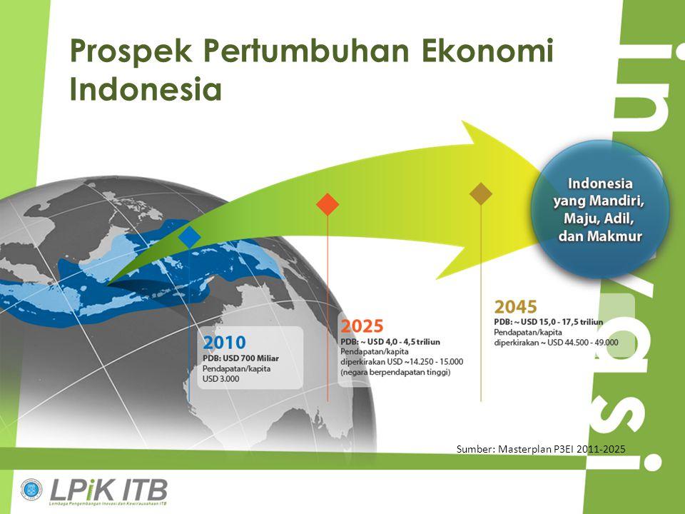 Prospek Pertumbuhan Ekonomi Indonesia Sumber: Masterplan P3EI 2011-2025