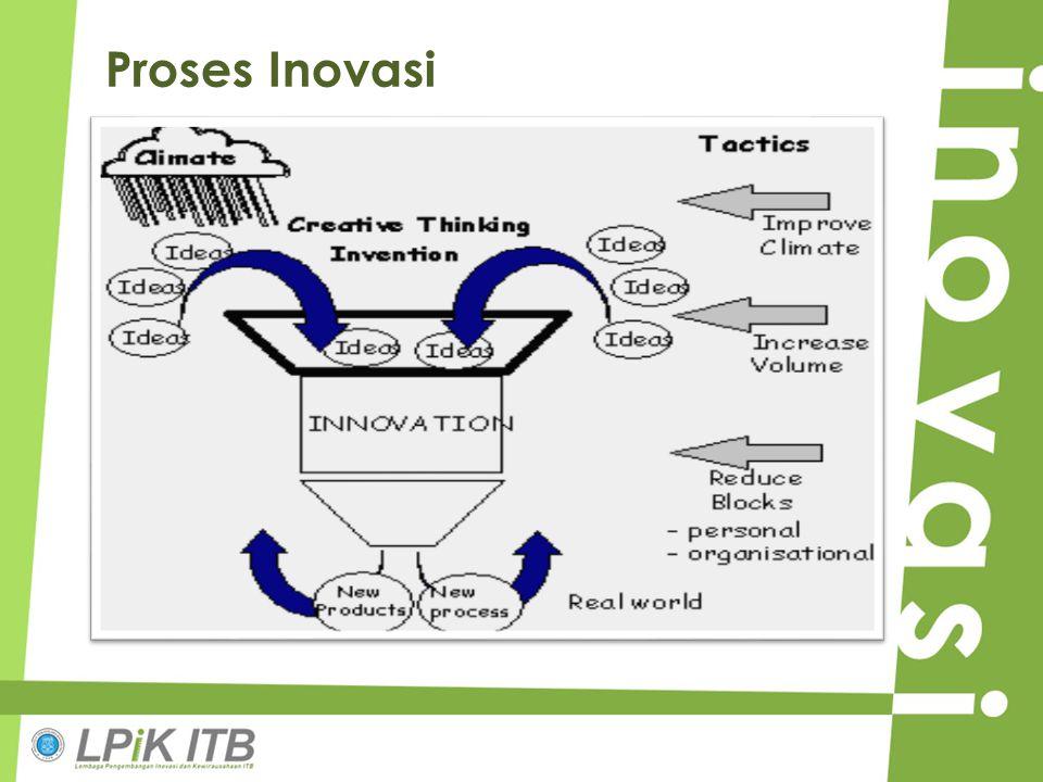 Proses Inovasi