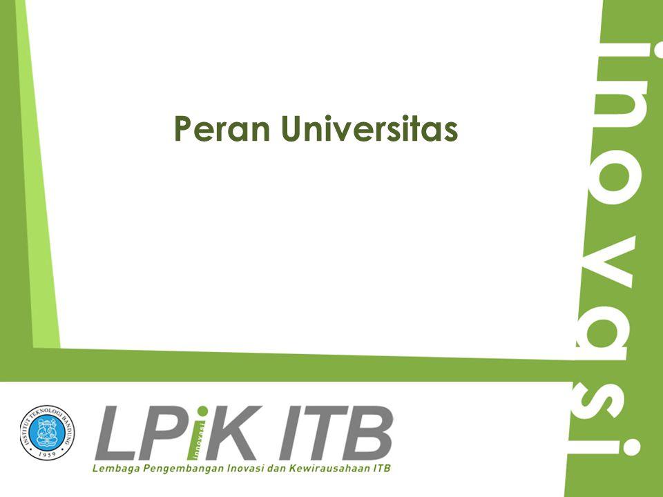 Peran Universitas