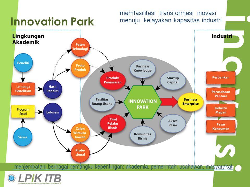 Innovation Park memfasilitasi transformasi inovasi menuju kelayakan kapasitas industri. menjembatani berbagai pemangku kepentingan: akademia, pemerint