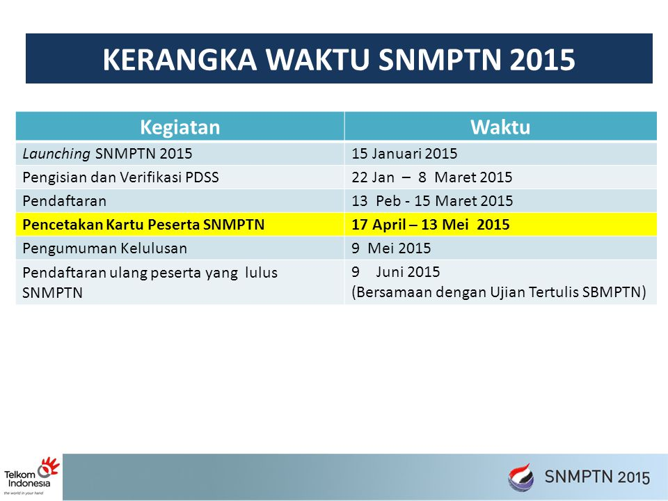 1 Pengisian PDSS Oleh Kepala Sekolah 2 Verifikasi Nilai Rapor Oleh Siswa 3 Pendaftaran prodi PTN Oleh Siswa terdaftar di PDSS Tahapan SNMPTN 2015