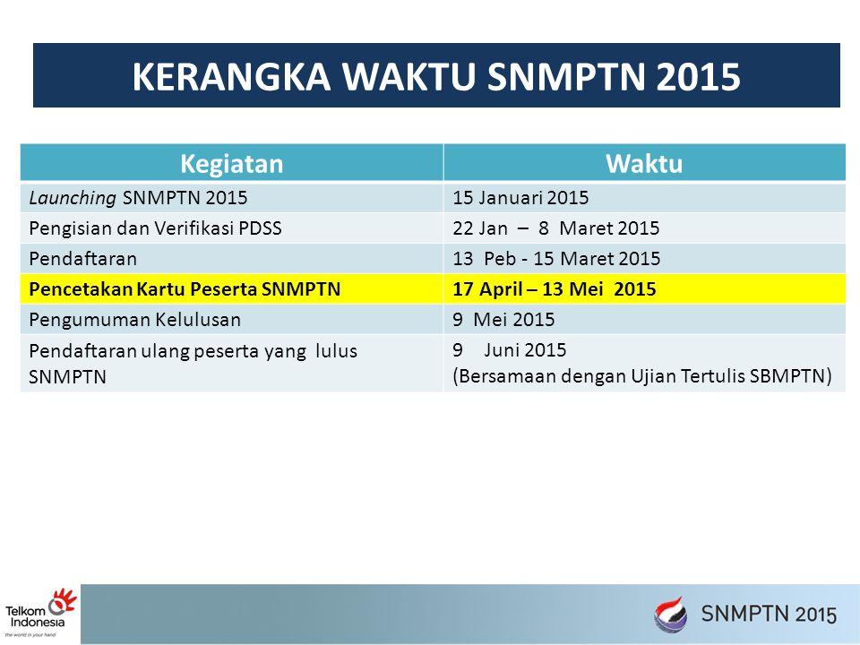 KERANGKA WAKTU SNMPTN 2015 KegiatanWaktu Launching SNMPTN 201515 Januari 2015 Pengisian dan Verifikasi PDSS22 Jan – 8 Maret 2015 Pendaftaran13 Peb - 1